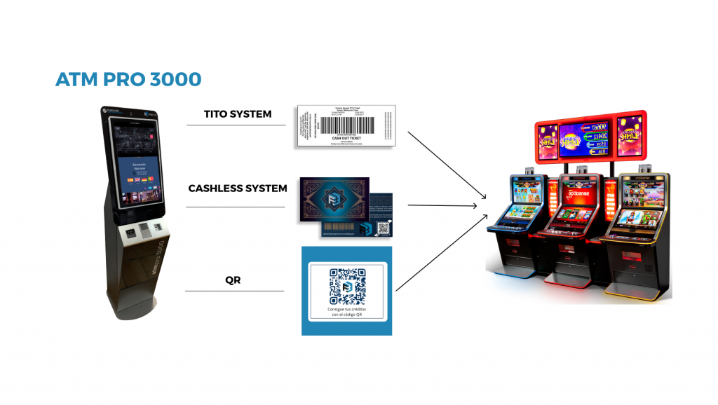 gaming-payment-methods-cashless-tito-qr
